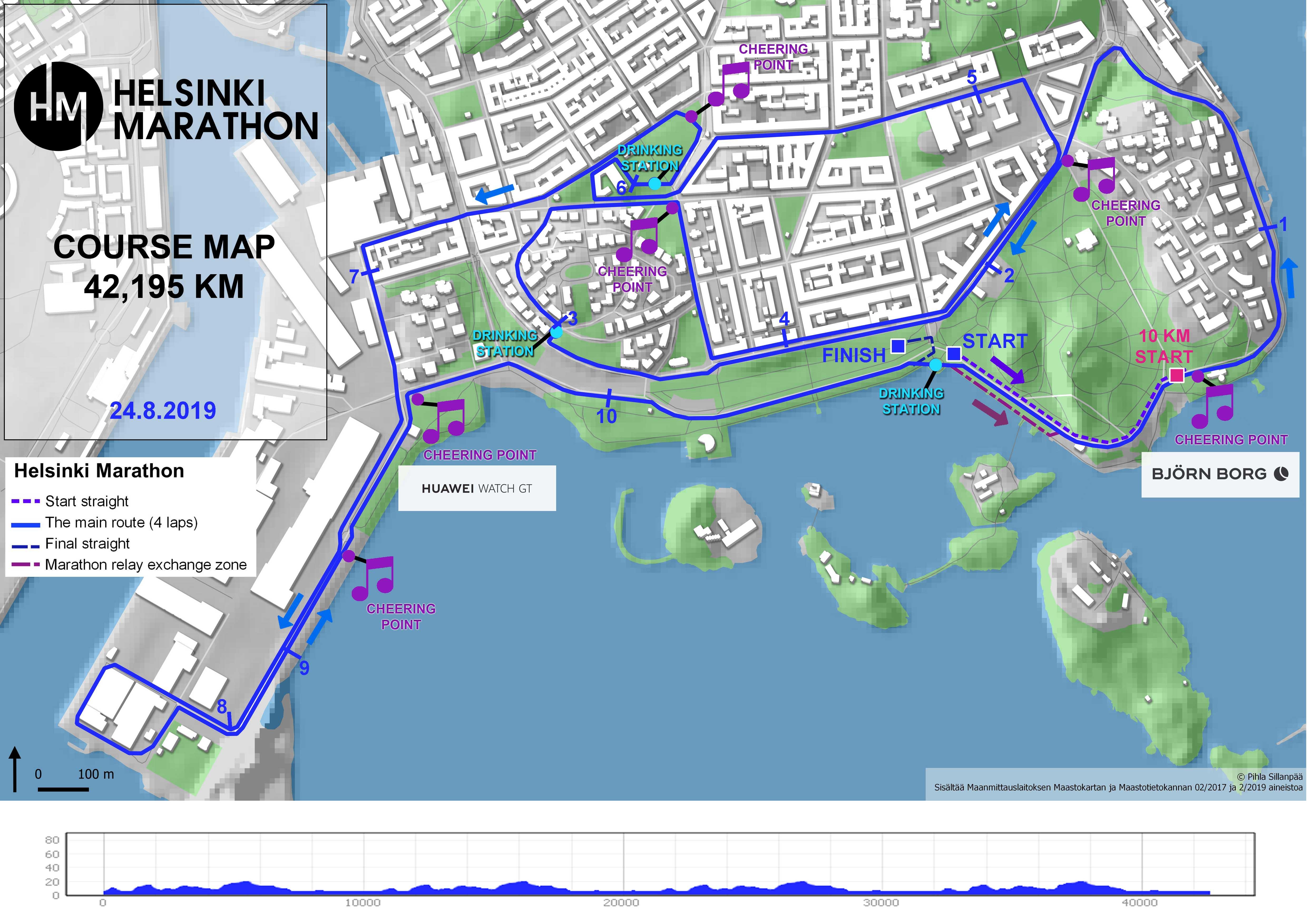 Route Helsinki Marathon